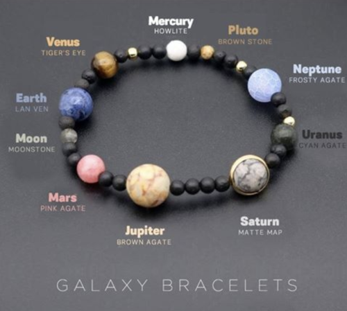 Milk way bracelets today